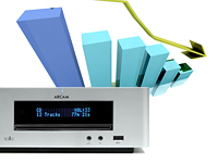 Arcam Solo Mini Beats the Credit Crunch